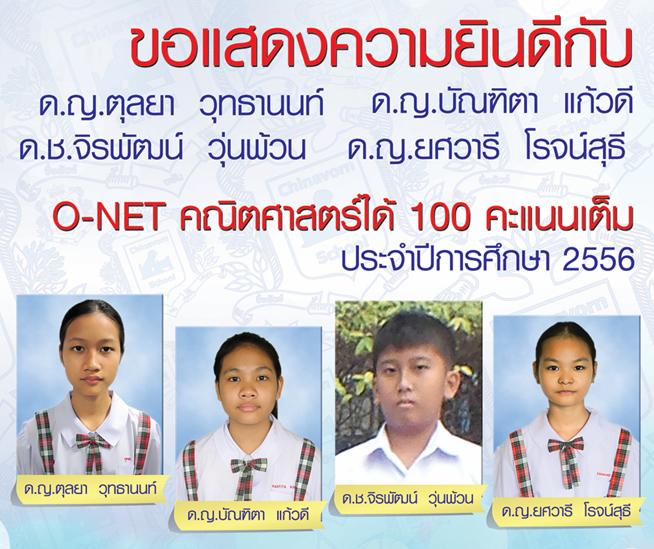 คะแนนสอบ O-NET ปีการศึกษา 2556 กลุ่มสาระคณิตศาสตร์ได้ 100 คะแนนเต็ม